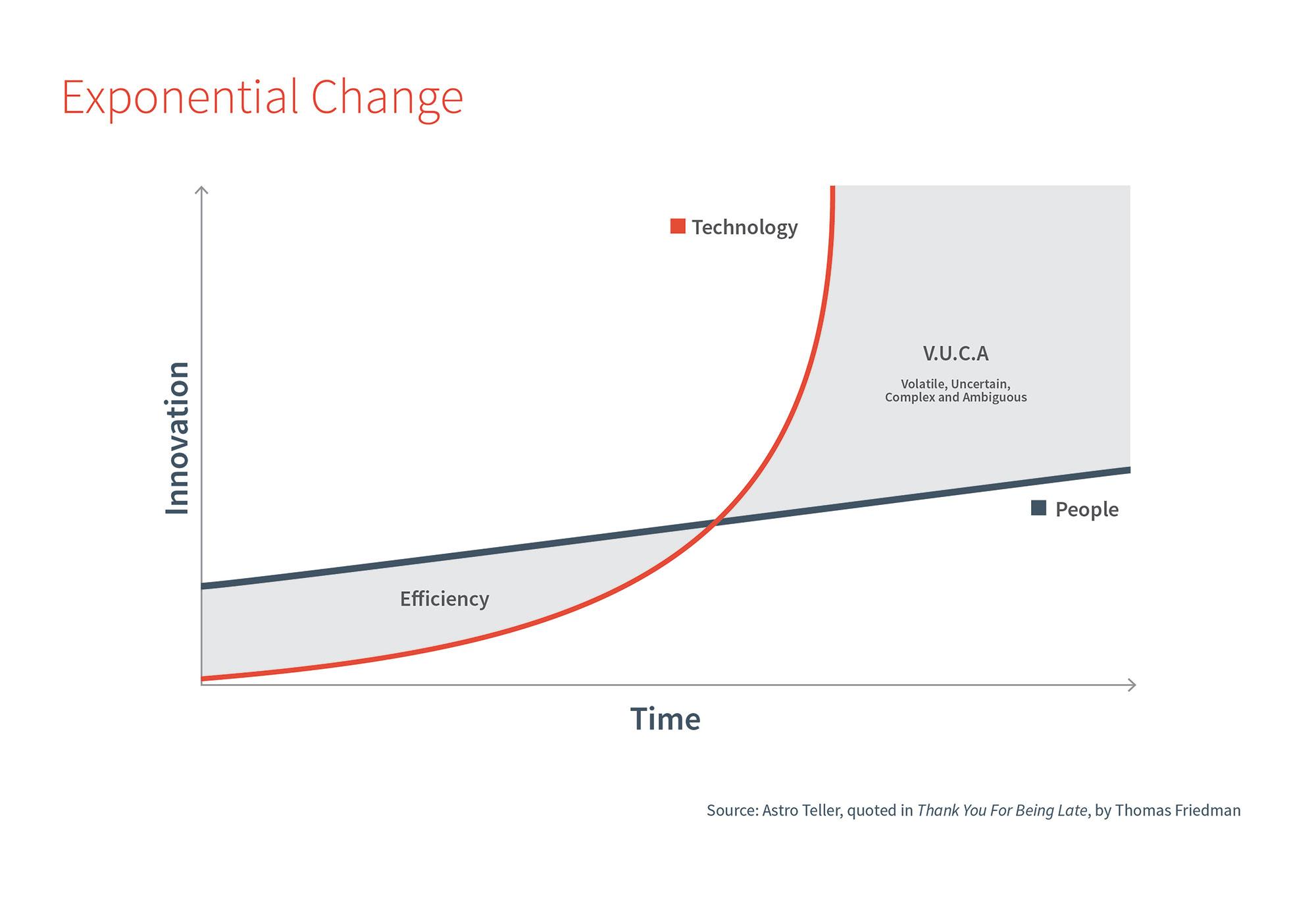 Exponential_Change-V2